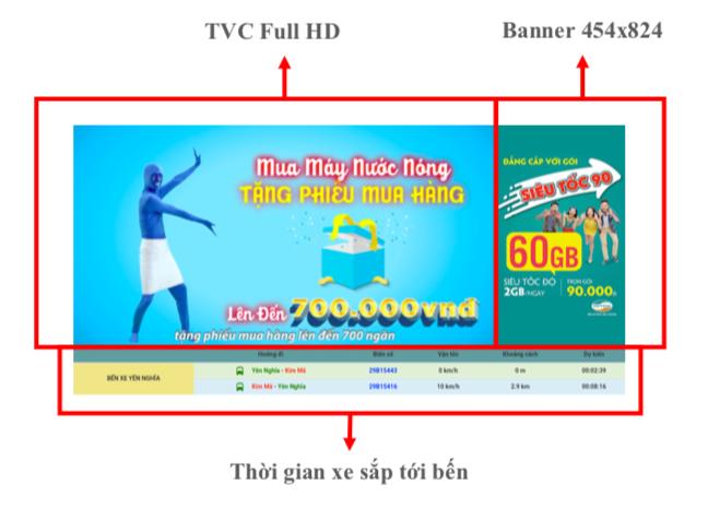 Layout giao diện màn hình quảng cáo Saga tại các điểm chờ xe buýt nhanh BRT